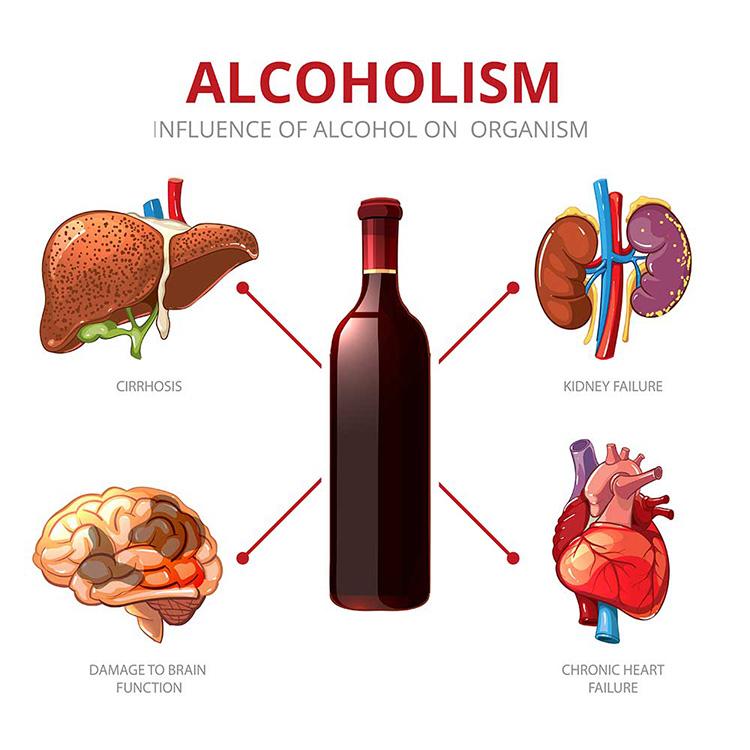 Verve Health Help with an Alcobolic