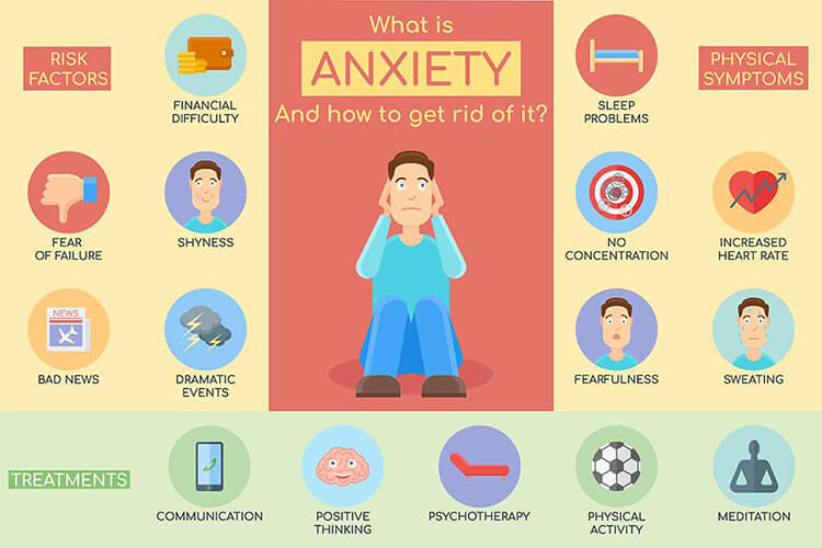 Verve Health Rehab for Anxiety